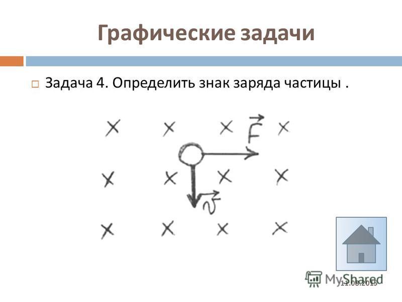 Графические задачи 11.08.2015 Задача 4. Определить знак заряда частицы.