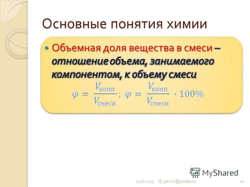 Основные понятия химии 11.08.2015© juk121@yandex.ru10