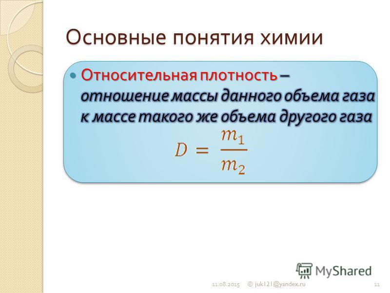 Основные понятия химии 11.08.2015© juk121@yandex.ru11