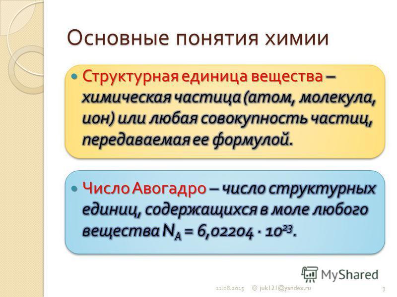 Основные понятия химии 11.08.2015© juk121@yandex.ru3
