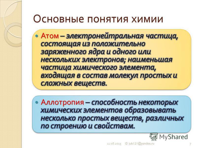 Основные понятия химии 11.08.2015© juk121@yandex.ru7