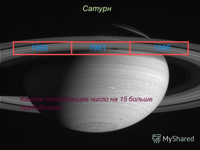 Сатурн 1966 1981 1996 Каждое последующее число на 15 больше предыдущего.