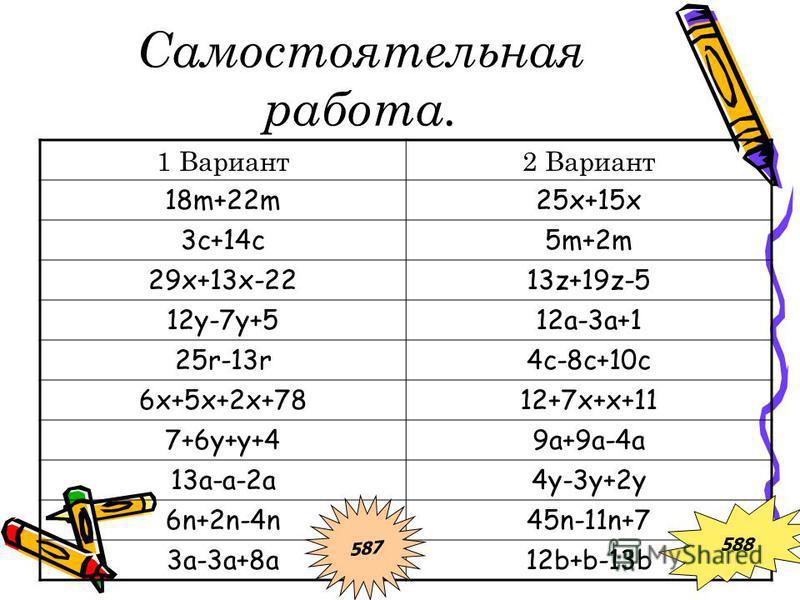 Самостоятельная работа. 1 Вариант 2 Вариант 18m+22m25x+15x 3c+14c5m+2m 29x+13x-2213z+19z-5 12y-7y+512a-3a+1 25r-13r4c-8c+10c 6x+5x+2x+7812+7x+x+11 7+6y+y+49a+9a-4a 13a-a-2a4y-3y+2y 6n+2n-4n45n-11n+7 3a-3a+8a12b+b-13b 588 587
