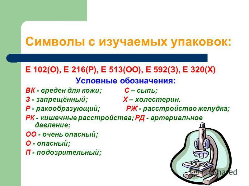 Символы с изучаемых упаковок: Е 102(О), Е 216(Р), Е 513(ОО), Е 592(З), Е 320(Х) Условные обозначения: ВК - вреден для кожи; С – сыпь; З - запрещённый; Х – холестерин. Р - ракообразующий; РЖ - расстройство желудка; РК - кишечные расстройства; РД - арт