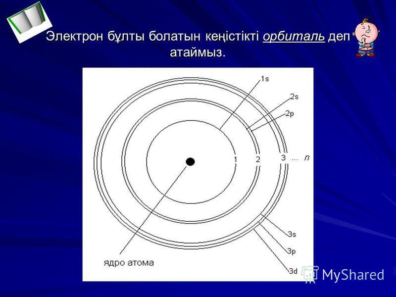 Электрон бұлты болатын кеңістікті орбиталь деп атаймыз.