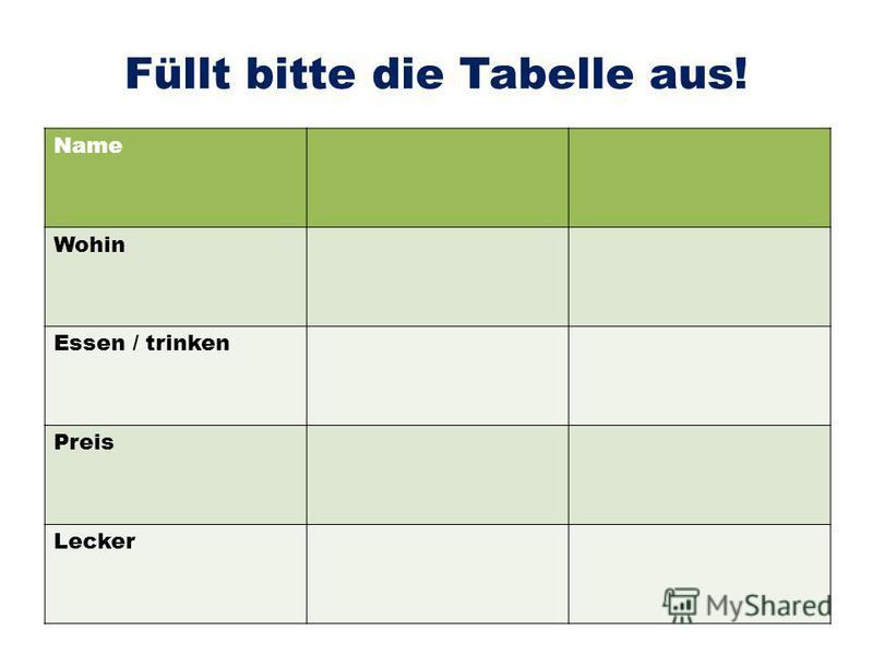 Füllt bitte die Tabelle aus! Name Wohin Essen / trinken Preis Lecker