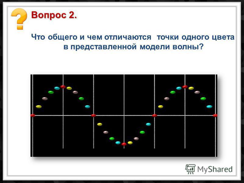 Вопрос 2. Что общего и чем отличаются точки одного цвета в представленной модели волны?