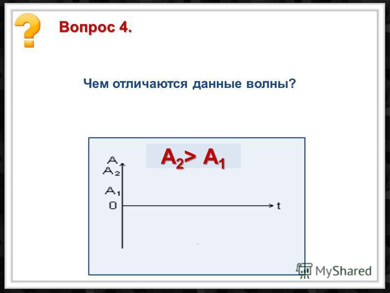 А2> А1А2> А1А2> А1А2> А1 Вопрос 4. Чем отличаются данные волны?