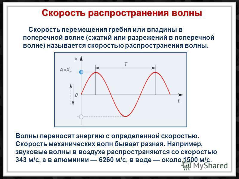 Скорость перемещения гребня или впадины в поперечной волне (сжатий или разрежений в поперечной волне) называется скоростью распространения волны. Скорость распространения волны Волны переносят энергию с определенной скоростью. Скорость механических в