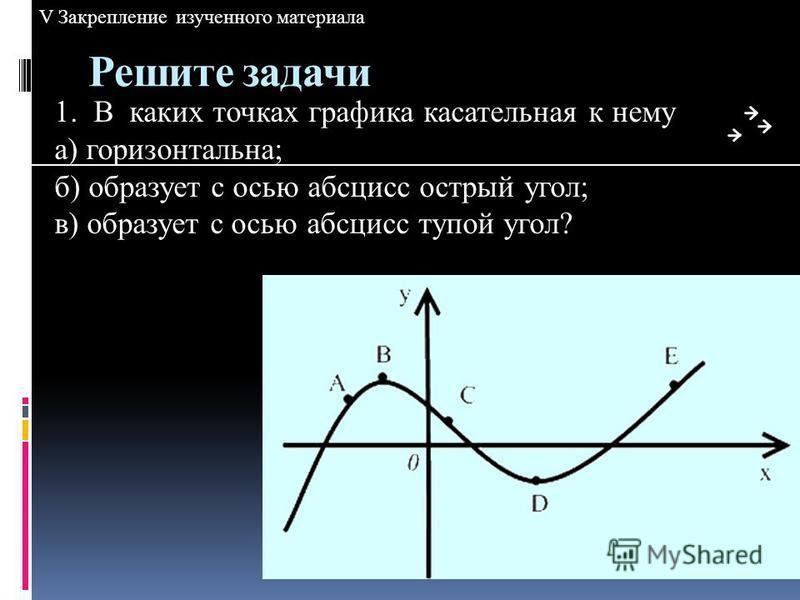 Решите задачи 1. В каких точках графика кассательная к нему а) горизонтальна; б) образует с осью абсцисс острый угол; в) образует с осью абсцисс тупой угол? V Закрепление изученного материала
