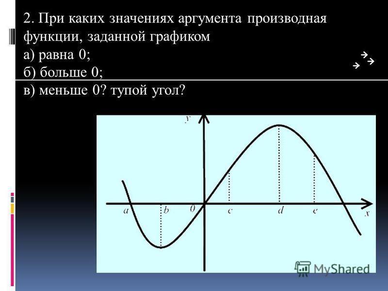 2. При каких значениях аргумента производная функции, заданной графиком а) равна 0; б) больше 0; в) меньше 0? тупой угол?