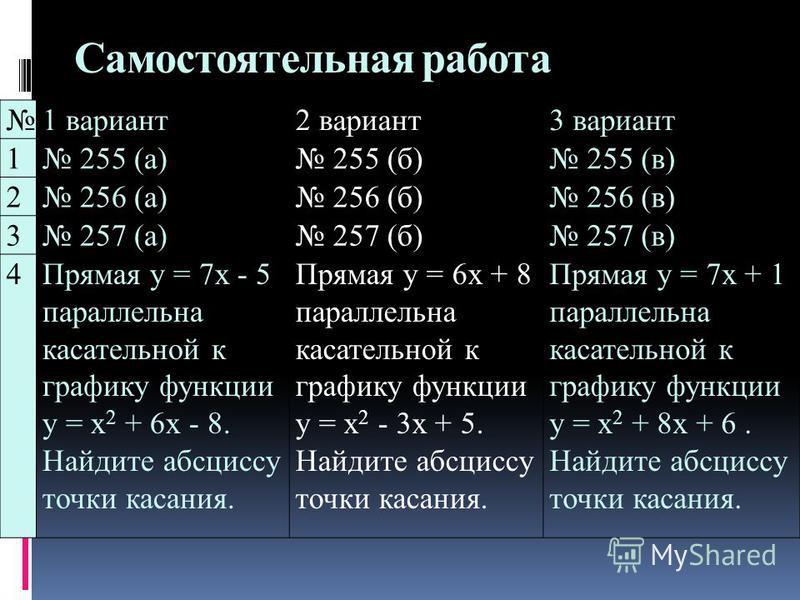 Самостоятельная работа 1 вариант 2 вариант 3 вариант 1 255 (а) 255 (б) 255 (в) 2 256 (а) 256 (б) 256 (в) 3 257 (а) 257 (б) 257 (в) 4Прямая у = 7 х - 5 параллельна кассательной к графику функции у = х 2 + 6 х - 8. Найдите абсциссу точки кассания. Прям