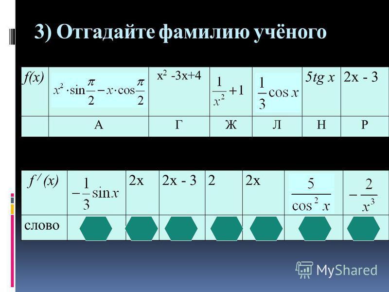 3) Отгадайте фамилию учёного f(x) х 2 -3 х+4 5tg x2x - 3 АГЖЛНР f / (x)2x2x - 322x словоЛАГРАНЖ