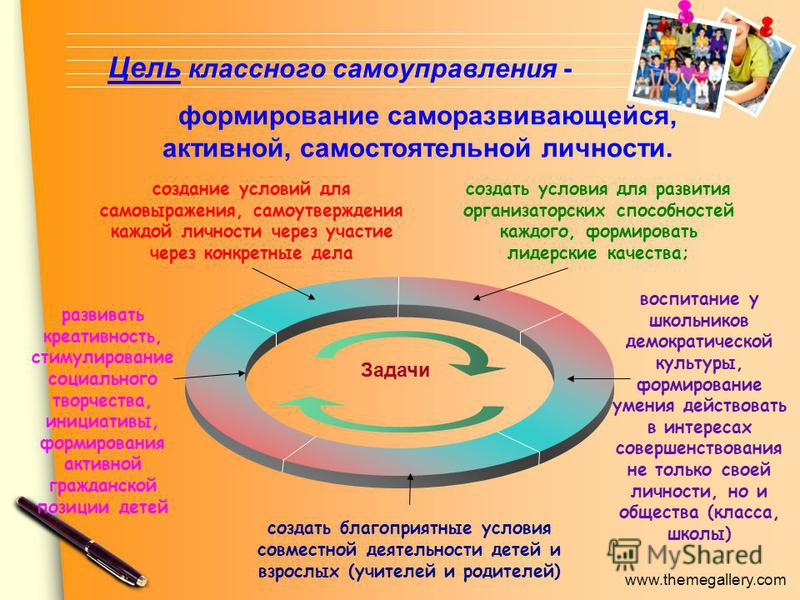 www.themegallery.com Цель классного самоуправления - создание условий для самовыражения, самоутверждения каждой личности через участие через конкретные дела создать условия для развития организаторских способностей каждого, формировать лидерские каче