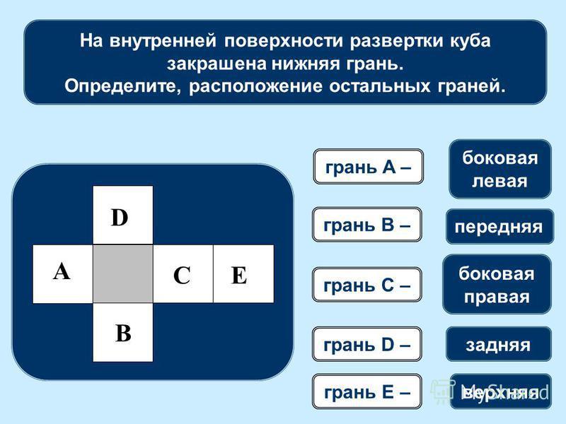 A B CE D На внутренней поверхности развертки куба закрашена нижняя грань. Определите, расположение остальных граней. грань A – боковая правая задняя верхняя боковая левая передняя грань B – грань C – грань D – грань E –