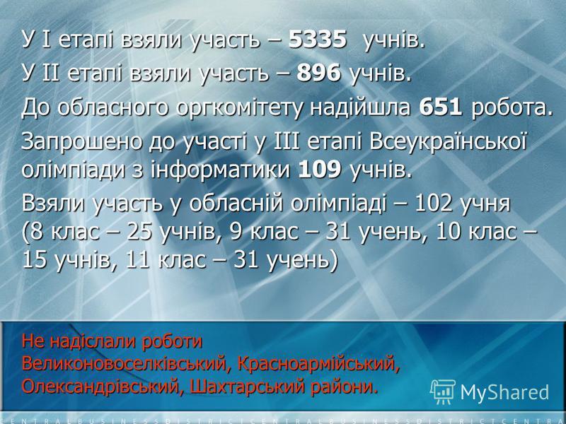 Не надіслали роботи Великоновоселківський, Красноармійський, Олександрівський, Шахтарський райони. У І етапі взяли участь – 5335 учнів. У ІІ етапі взяли участь – 896 учнів. До обласного оргкомітету надійшла 651 робота. Запрошено до участі у ІІІ етапі