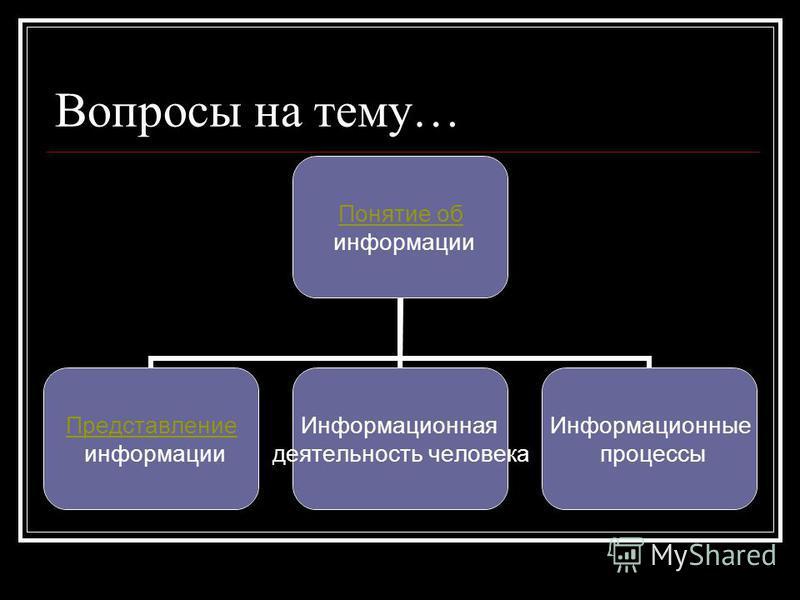 Вопросы на тему… Понятие об информации Представление информации Информационная деятельность человека Информационные процессы