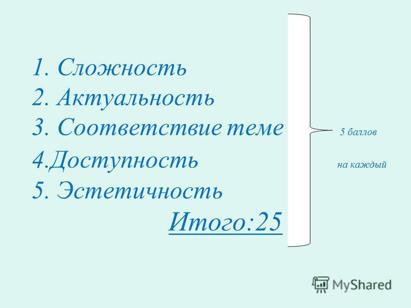 1. Сложность 2. Актуальность 3. Соответствие теме 5 баллов 4. Доступность на каждый 5. Эстетичность Итого:25