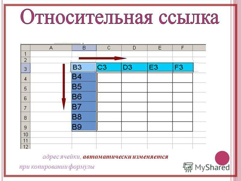 адрес ячейки, автоматически изменяется при копировании формулы