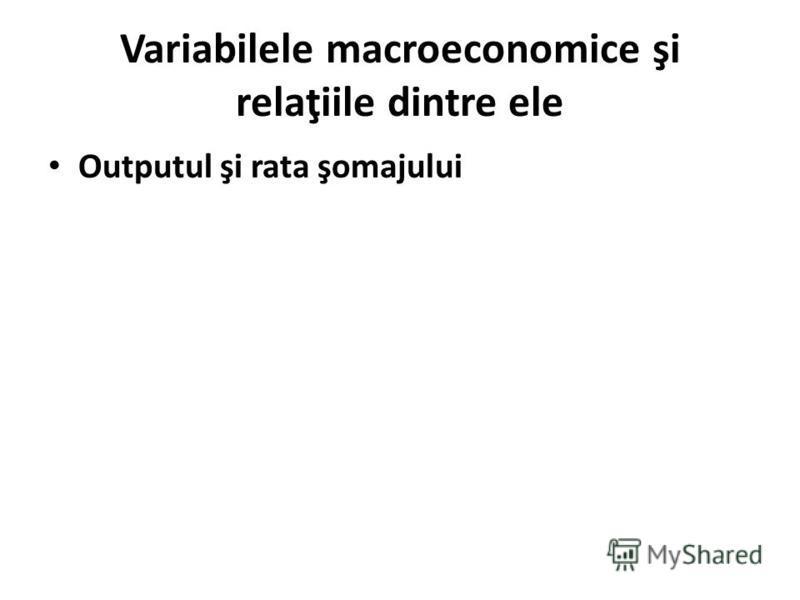 Variabilele macroeconomice şi relaţiile dintre ele Outputul şi rata şomajului