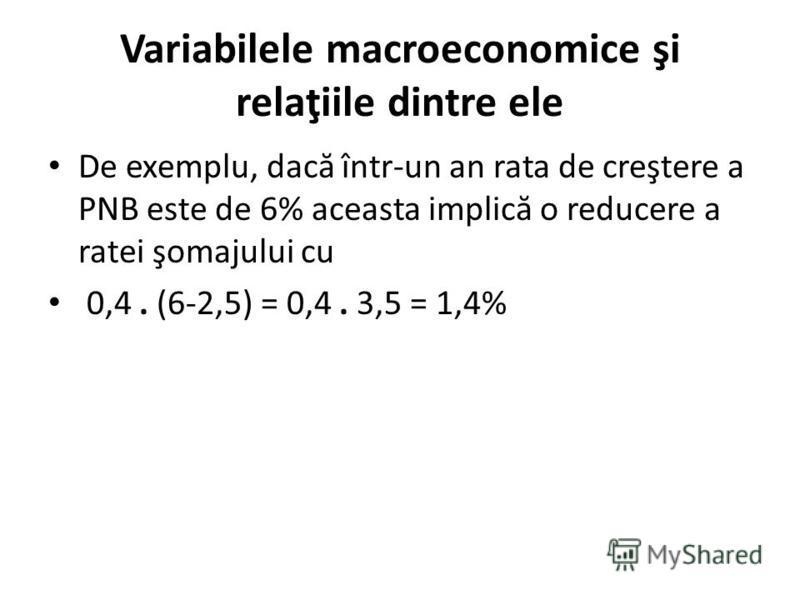 Variabilele macroeconomice şi relaţiile dintre ele De exemplu, dac ă într-un an rata de creştere a PNB este de 6% aceasta implic ă o reducere a ratei şomajului cu 0,4. (6-2,5) = 0,4. 3,5 = 1,4%