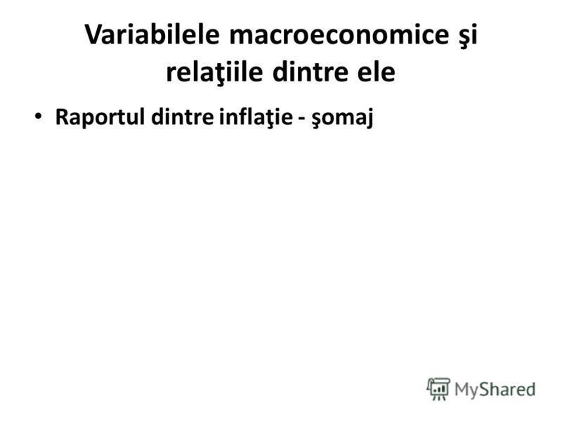Variabilele macroeconomice şi relaţiile dintre ele Raportul dintre inflaţie - şomaj