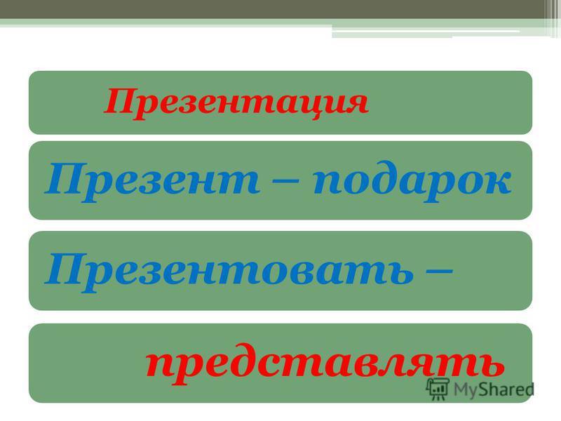 Презентация Презент – подарок Презентовать – представлять