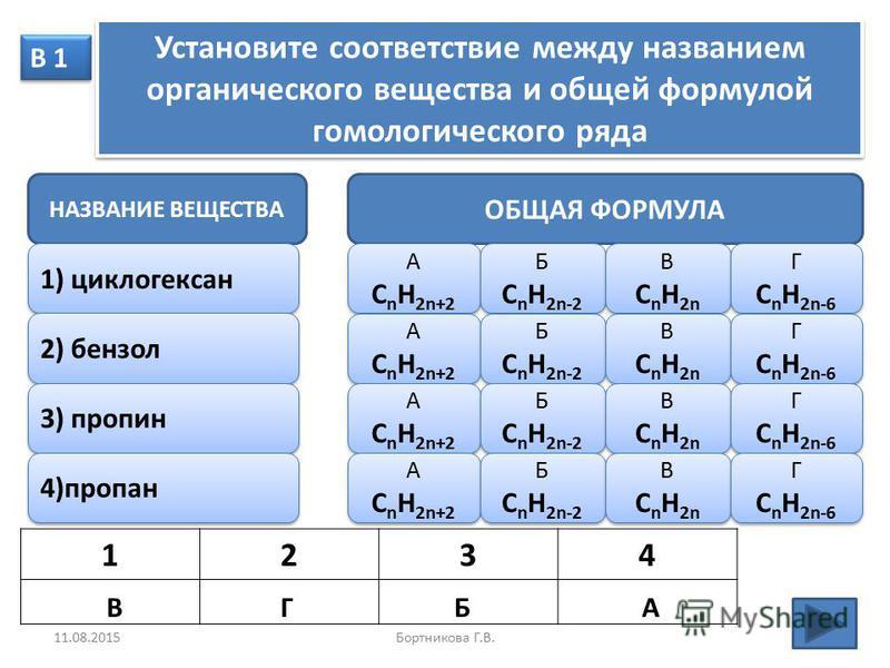 В 1 Установите соответствие между названием органического вещества и общей формулой гомологического ряда НАЗВАНИЕ ВЕЩЕСТВА ОБЩАЯ ФОРМУЛА 1) циклогексан 2) бензол 3) пропин 4)пропан А C n H 2n+2 А C n H 2n+2 Б C n H 2n-2 Б C n H 2n-2 В C n H 2n В C n