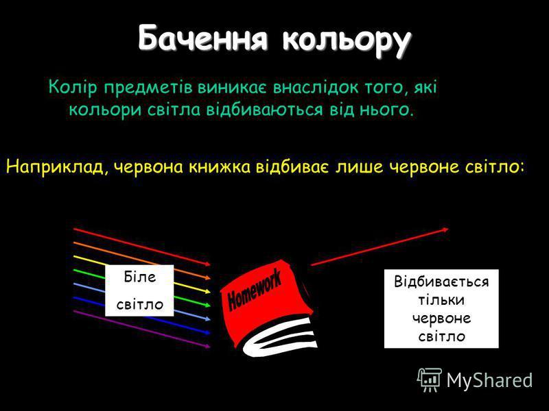 Бачення кoльору Колір предметів виникає внаслідок того, які кольори світла відбиваються від нього. Наприклад, червона книжка відбиває лише чeрвоне свiтло: Біле свiтло Відбивається тільки червоне свiтло