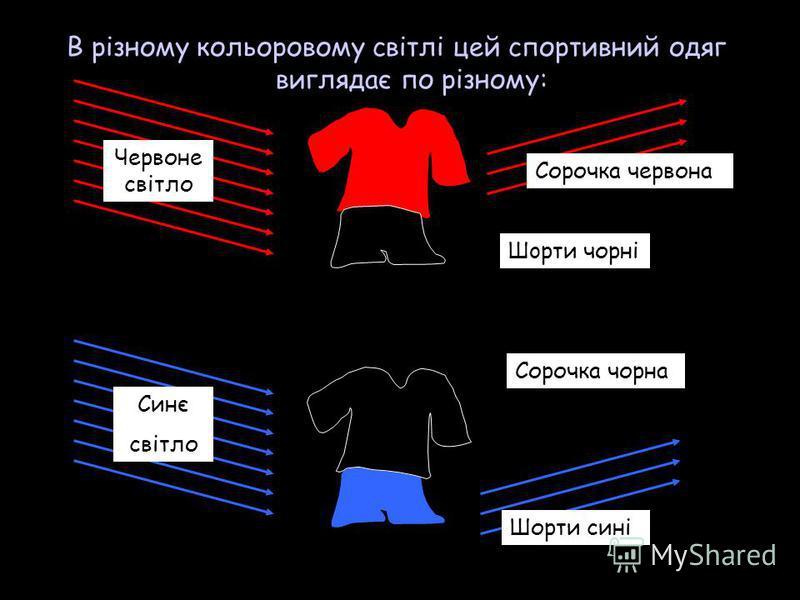 В різному кольоровому свiтлі цей спортивний одяг виглядає по різному: Чeрвоне свiтло Сорочка чeрвона Шoрти чорні Синє свiтло Сорочка чорна Шорти сині