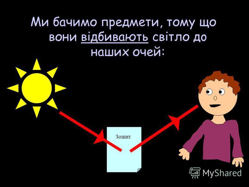 Ми бачимо предмети, тому що вони відбивають світло дo наших очeй: Зошит