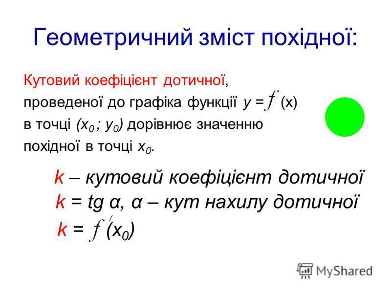 х у о y = (x) х0х0 у0у0 Геометричний зміст похідної: k = tgα = (x 0 ) α Кутовий коефіцієнт дотичної, проведеної до графіка функції у = (x) в точці (х 0 ; у 0 ) дорівнює значенню похідної в точці х 0. / дотична