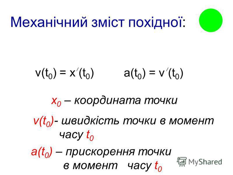 х у о y = (x) х0х0 у0у0 Рівняння дотичної: у = (х 0 ) + (х 0 )(х – х 0 ). k = tgα = (x 0 ) α / / у 0 = (х 0 )