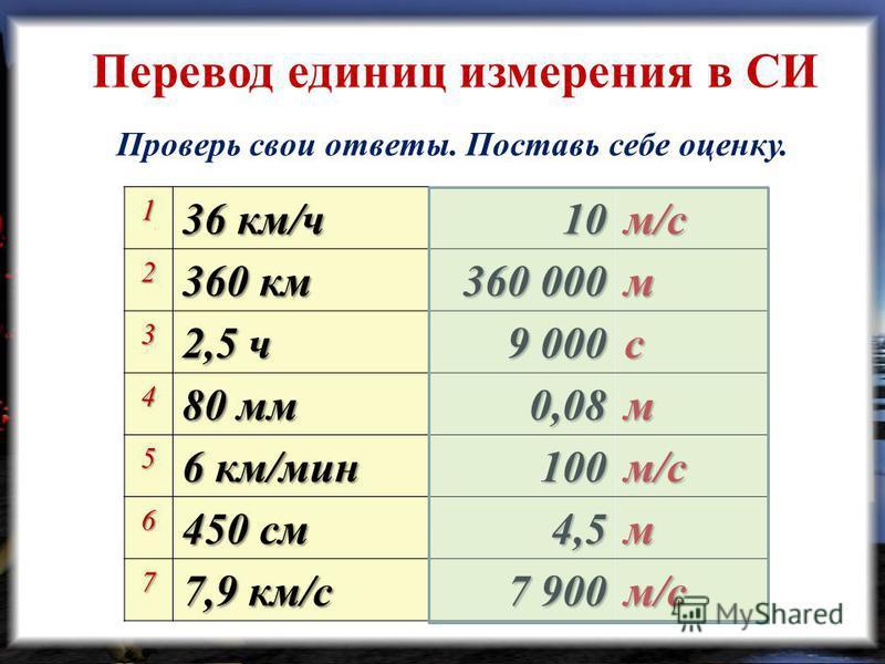 1 36 км/ч 10 м/с 2 360 км 360 000 м 3 2,5 ч 9 000 с 4 80 мм 0,08 м 5 6 км/мин 100 м/с 6 450 см 4,5 м 7 7,9 км/с 7 900 м/с Проверь свои ответы. Поставь себе оценку. Перевод единиц измерения в СИ
