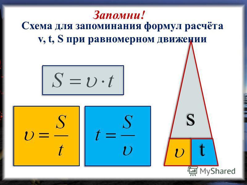 s s t t Схема для запоминания формул расчёта v, t, S при равномерном движении Запомни!
