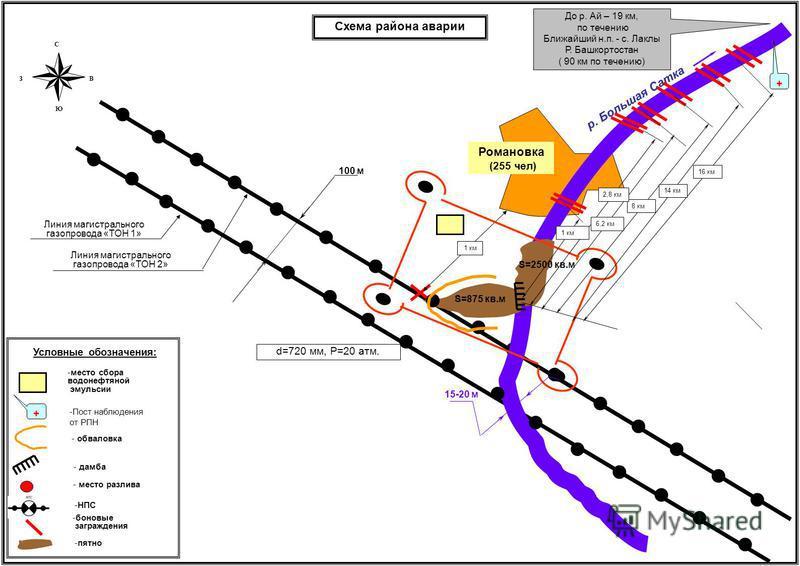 Схема района аварии d=720 мм, Р=20 атм. Линия магистрального газопровода «ТОН 2» р. Большая Сатка 100 м 15-20 м S=875 кв.м S=2500 кв.м Линия магистрального газопровода «ТОН 1» С ВЗ Ю Условные обозначения: - место разлива -НПС -боновые заграждения -пя