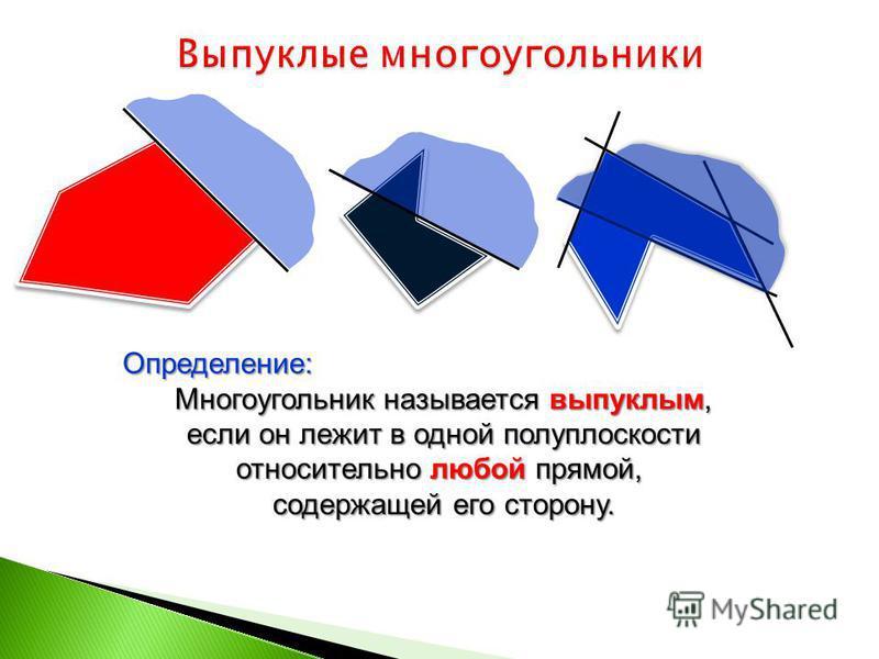 Определение: Определение: Многоугольник называется выпуклым, Многоугольник называется выпуклым, если он лежит в одной полуплоскости если он лежит в одной полуплоскости относительно любой прямой, содержащей его сторону. содержащей его сторону.