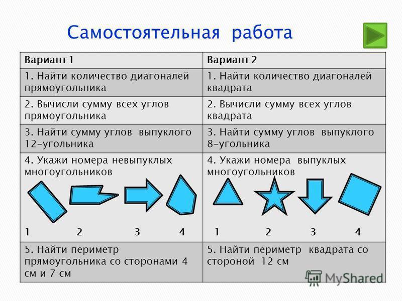 Вариант 1Вариант 2 1. Найти количество диагоналей прямоугольника 1. Найти количество диагоналей квадрата 2. Вычисли сумму всех углов прямоугольника 2. Вычисли сумму всех углов квадрата 3. Найти сумму углов выпуклого 12-угольника 3. Найти сумму углов