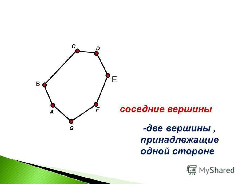 A C F G B соседние вершины D E -две вершины, принадлежащие одной стороне