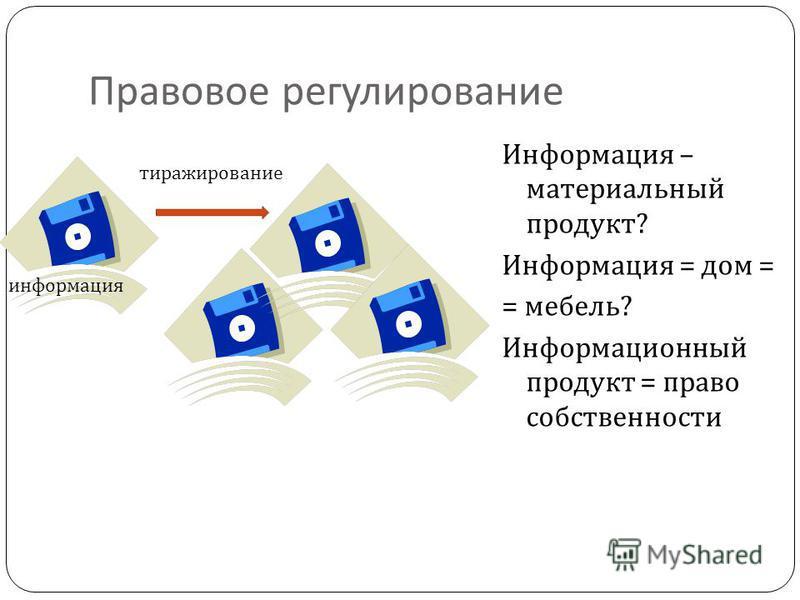Правовое регулирование Информация – материальный продукт ? Информация = дом = = мебель ? Информационный продукт = право собственности информация тиражирование