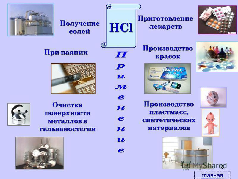 11.08.20157 7 H + Cl HCl H 2 + Cl 22 HCl NaCl+H 2 SO 4NaHSO 4 +HCl NaCl + H 2 SO 4 NaHSO 4 +HCl (крист.) (конц.) (крист.) главная Cl 2 H2OH2OH2OH2O HCl HCl н 2 н 2 H 2 SO 4 NaCl H2OH2OH2OH2O HCl HCl