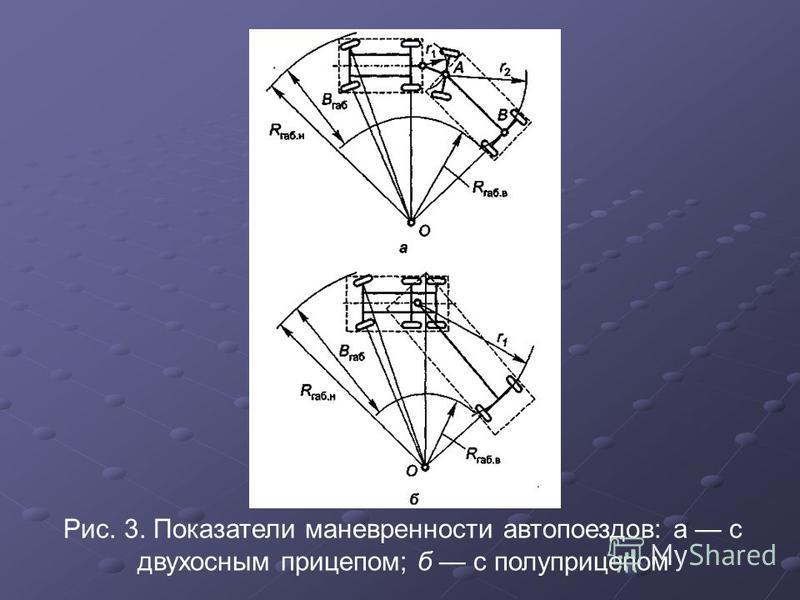 Рис. 3. Показатели маневренности автопоездов: а с двухосным прицепом; б с полуприцепом