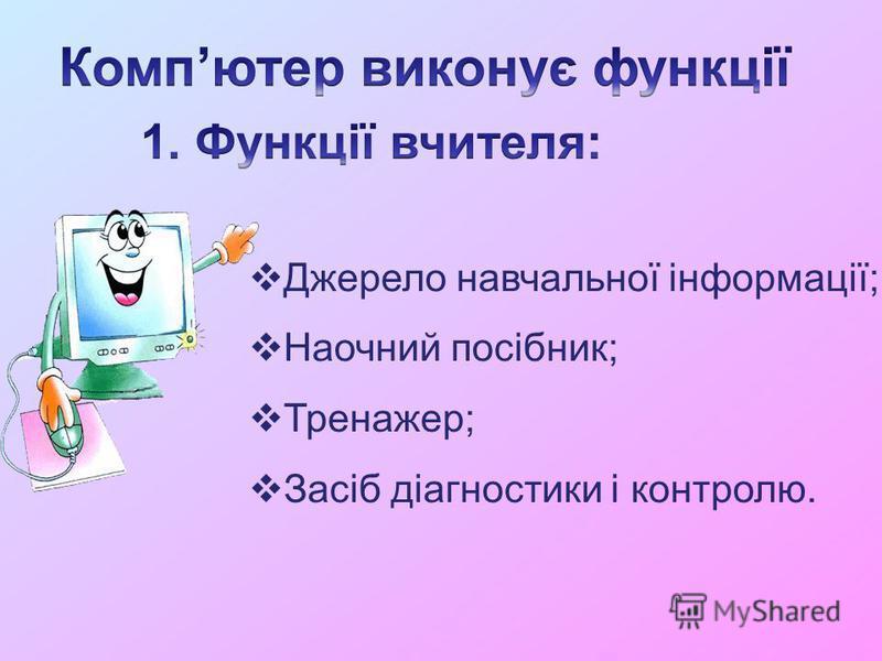 Джерело навчальної інформації; Наочний посібник; Тренажер; Засіб діагностики і контролю.