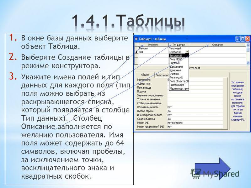 1. В окне базы данных выберите объект Таблица. 2. Выберите Создание таблицы в режиме конструктора. 3. Укажите имена полей и тип данных для каждого поля (тип поля можно выбрать из раскрывающегося списка, который появляется в столбце Тип данных). Столб