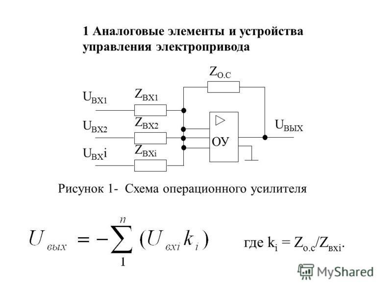 1 Аналоговые элементы и устройства управления электропривода U BX1 U BX2 U BX i Z BX1 Z BX2 Z BXi Z O.C ОУ U BЫX Рисунок 1- Схема операционного усилителя где k i = Z о.с /Z в xxi.