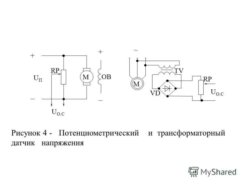 M OB RP UПUП TV RP U O.С VD M ~ U O.С Рисунок 4 - Потенциометрический и трансформаторный датчик напряжения