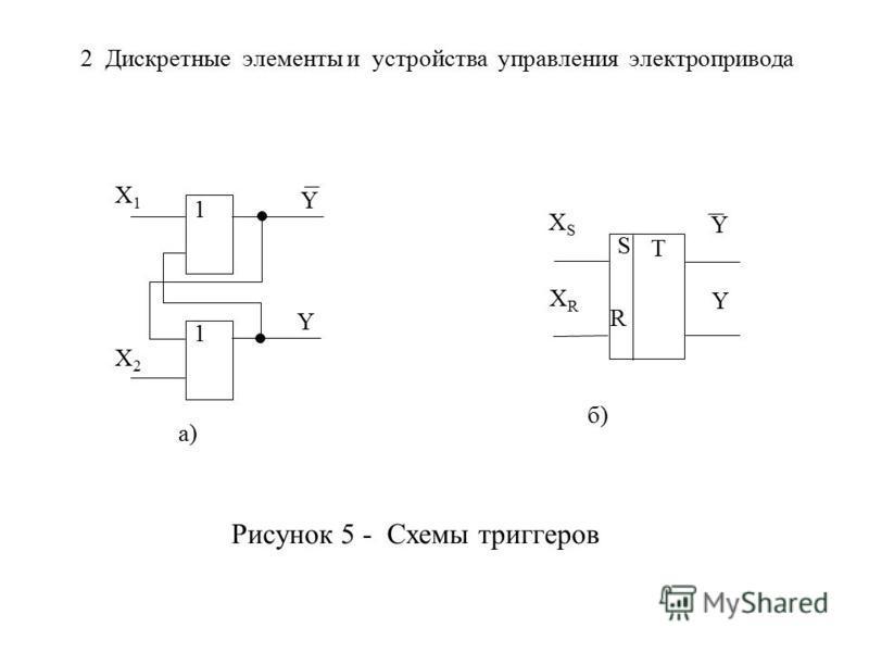 2 Дискретные элементы и устройства управления электропривода 1 1 X1X1 X2X2 Y Y а) S R T XSXS XRXR Y Y б) Рисунок 5 - Схемы триггеров