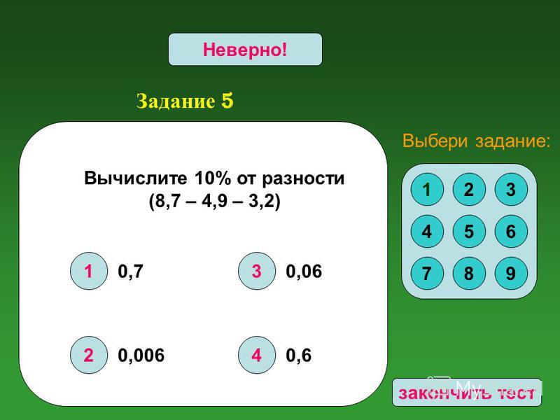 Задание 5 1 2 3 4 Верно!Неверно! Вычислите 10% от разности (8,7 – 4,9 – 3,2) 123 456 789 Выбери задание: 0,7 0,006 0,06 0,6 закончить тест