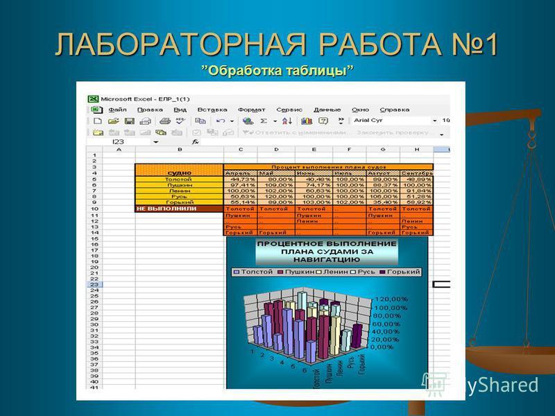 ЛАБОРАТОРНАЯ РАБОТА 1Обработка таблицы