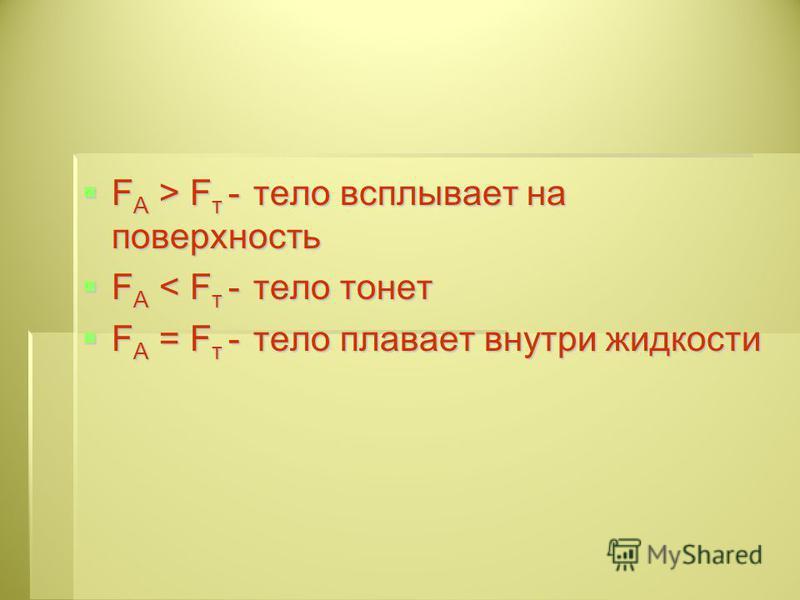 F A > F т - тело всплывает на поверхность F A > F т - тело всплывает на поверхность F A < F т - тело тонет F A < F т - тело тонет F A = F т - тело плавает внутри жидкости F A = F т - тело плавает внутри жидкости